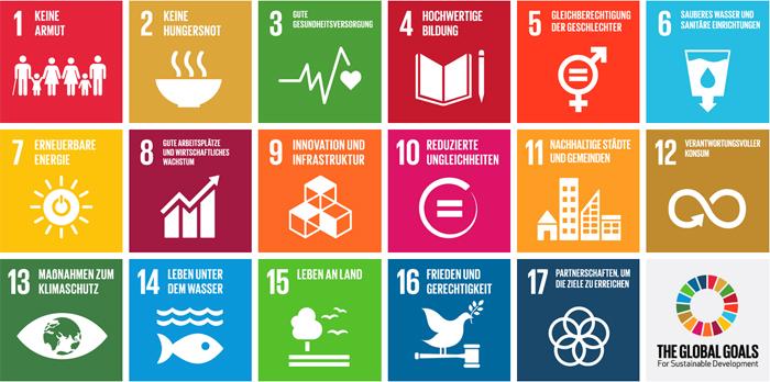 SDG 14 – Mehr Meeresschutz durch die Deutsche Nachhaltigkeitsstrategie?